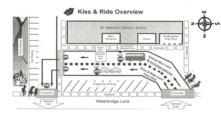 graphical overview of the kiss and ride rules